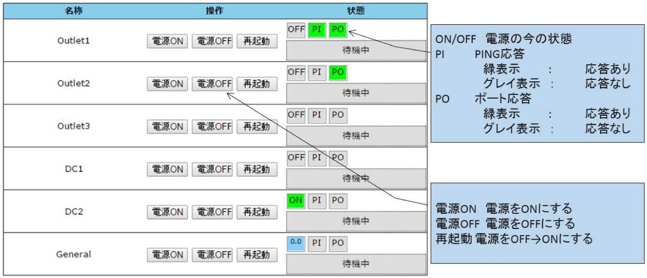 マニュアル操作②